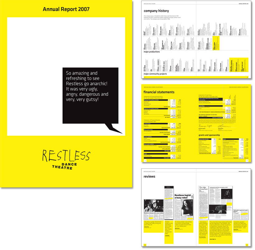 The cover and internal page designs from the 2007 Annual Report.